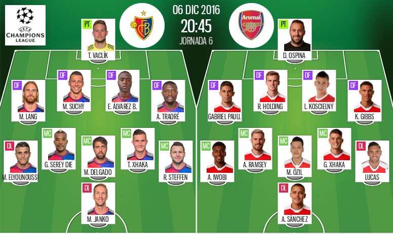 Line-ups for Basel vs Arsenal. BeSoccer