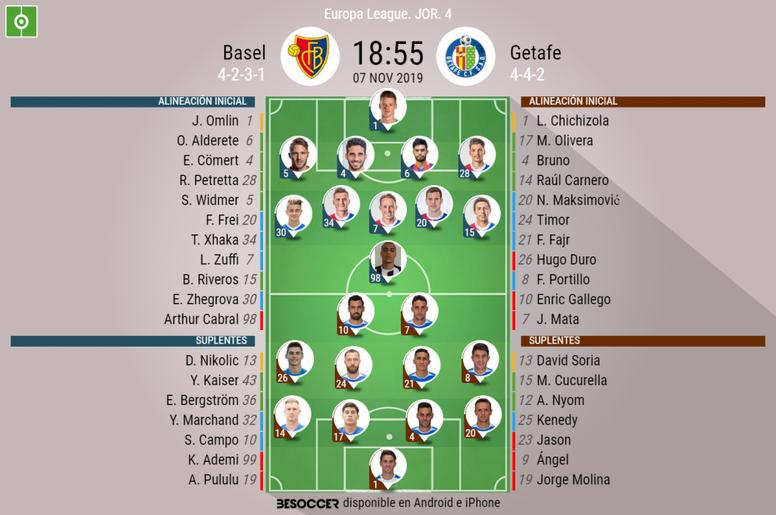 Alineaciones del Basilea-Getafe de la Europa League. BeSoccer