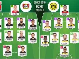 Alineaciones del B. Leverkusen-Borussia Dortmund de la jornada 6 de la Bundesliga 2016-17. BeSoccer