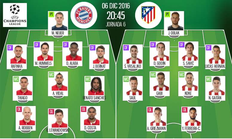 Line-ups for Bayern Munich vs Atletico Madrid. BeSoccer