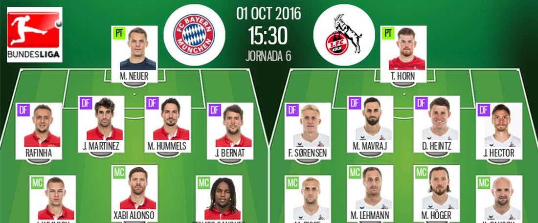 Alineaciones del Bayern de Múnich-Colonia de la jornada 7 de la Bundesliga 2016-17. BeSoccer