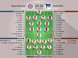 Onces confirmados del Bayern-Hertha. BeSoccer