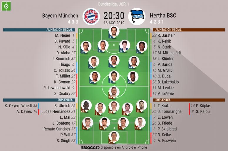 Alineaciones de Bayern y Hertha. BeSoccer
