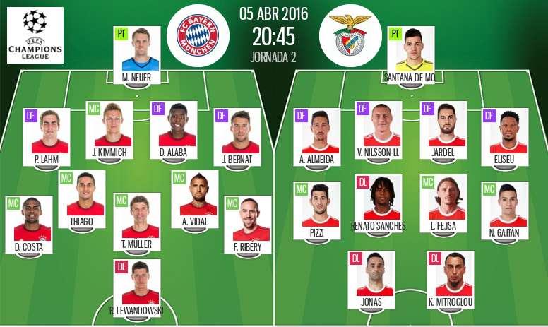 Sigue el directo del Bayern-Benfica - BeSoccer