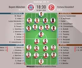 Onces del Bayern-Fortuna de la jornada 29 de la Bundesliga. BeSoccer