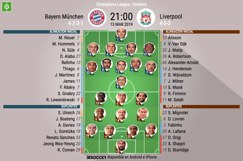 Alineaciones del Bayern-Liverpool de vuelta de octavos de final de Champions 18-19. BeSoccer