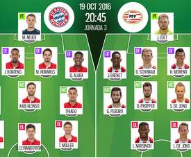 Alineaciones del Bayern-PSV de la tercera jornada de la Champions League 2016-17. BeSoccer