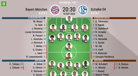Onces del Bayern-Schalke 04. BeSoccer