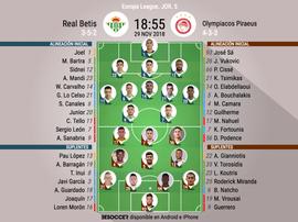 Alineaciones del Betis-Olympiacos, correspondiente la fase de grupos de la Europa League. BeSoccer