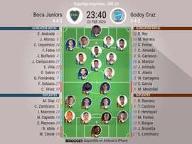 Onces del Boca-Godoy de la jornada 21 de la Superliga Argentina. BeSoccer