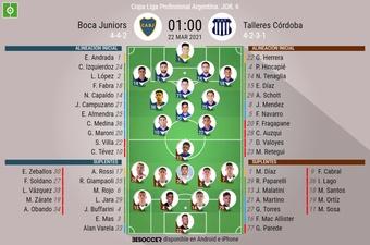 Sigue el directo del Boca Juniors-Talleres Córdoba. BeSoccer