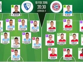 Alineaciones del Bochum y el Bayern para los cuartos de final de la DFB Pokal 2015-16. BeSoccer