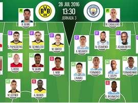 Alineaciones del Borussia de Dortmund-Manchester City de la International Champions Cup. BeSoccer