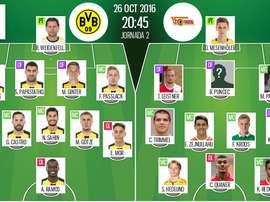 Alineaciones del Borussia Dortmund-Union Berlin de dieciseisavos de la DFB Pokal 16-17. BeSoccer