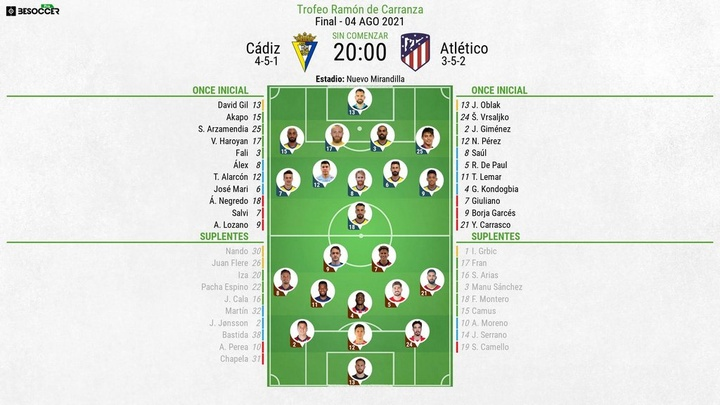 Sigue el directo del Cádiz-Atlético de Madrid del Trofeo Carranza. BeSoccer