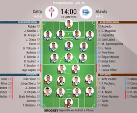 Alineaciones del Celta-Alavés. BeSoccer