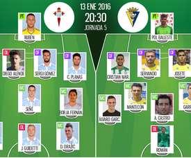 Estos son los onces del Celta y del Cádiz para su duelo de Copa del Rey. Twitter