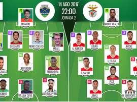 Les compos officielles du match de Liga NOS entre Chaves et Benfica. BeSoccer