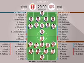 Alineaciones del Serbia-Suiza correspondientes a la segunda jornada del Mundial. BeSoccer