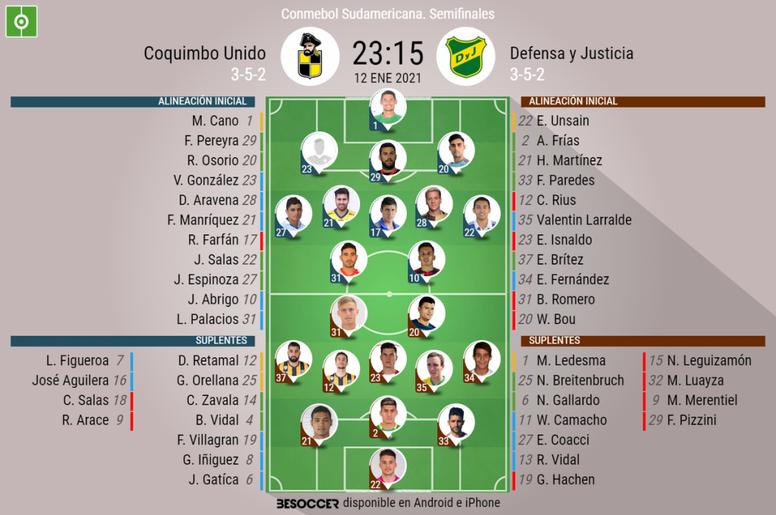 Sigue el directo del Coquimbo Unido-Defensa y Justicia. BeSoccer