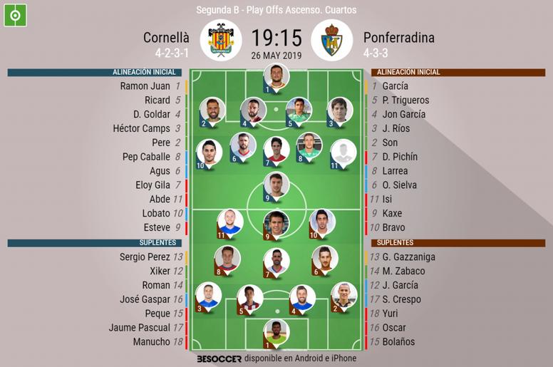 Onces del Cornellà-Ponferradina de la primera ronda del 'play off' de ascenso a Segunda. BeSoccer