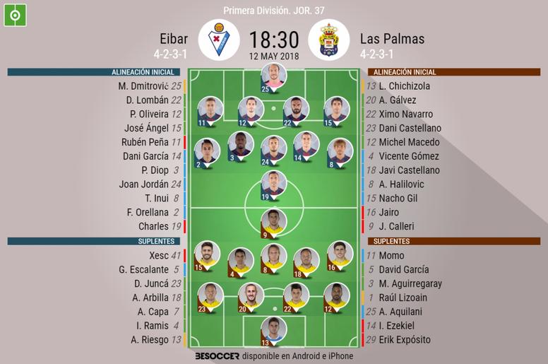 Alineaciones del Eibar-Las Palmas, partido de la jornada 37 de Primera División. BeSoccer