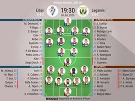 Onces del Eibar-Leganés de la jornada 35 de Primera. BeSoccer