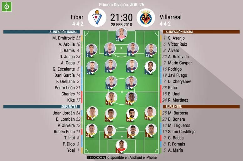 Sigue el directo del Eibar-Villarreal - BeSoccer