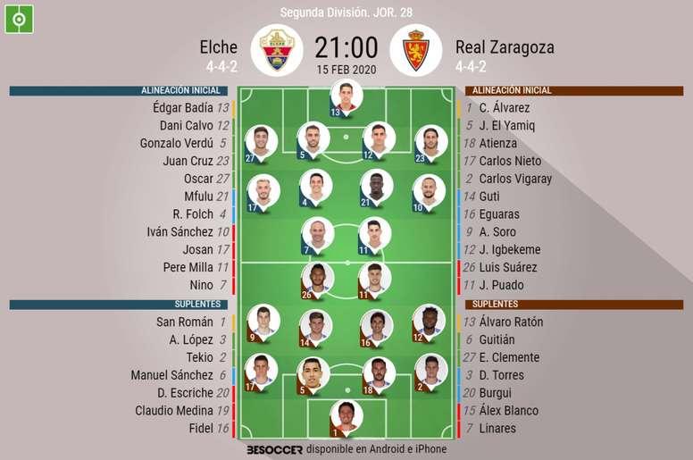 Alineaciones del Elche-Zaragoza de la jornada 28 de la Segunda División 2019-20. BeSoccer