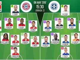 Alineaciones del encuentro de Bundesliga Bayern-Darmstadt. BeSoccer