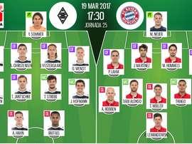 Alineaciones del encuentro de Bundesliga Borussia-Bayern de Múnich, marzo de 2017. BeSoccer