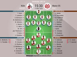 Köln-Mainz 05, en directo. BeSoccer