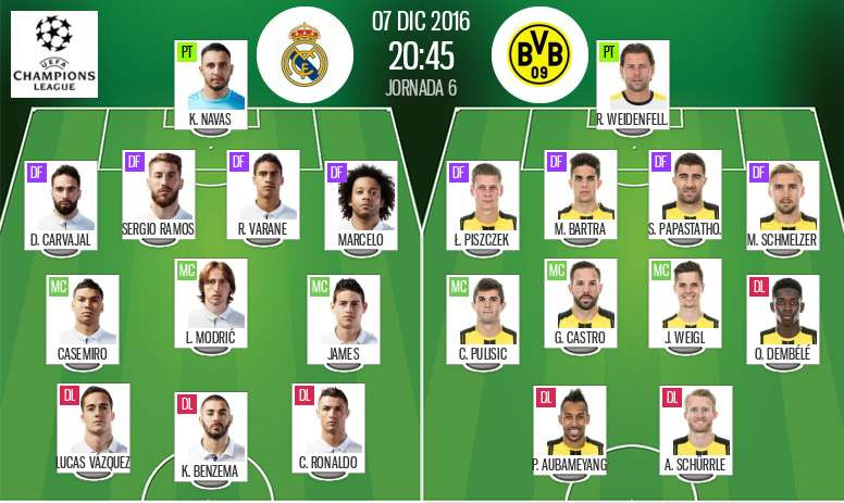 Line-ups for the Champions League clash between Real Madrid and Borussia Dortmund. BeSoccer