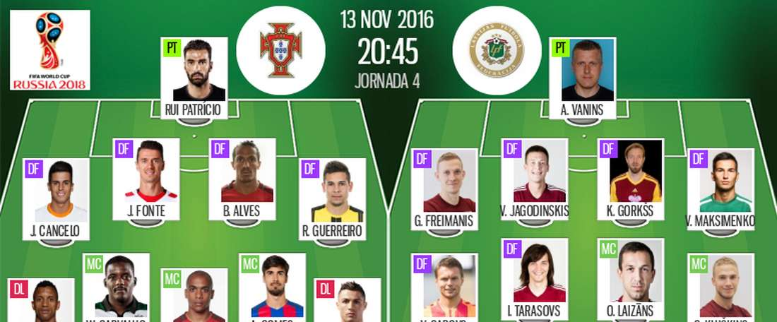 Alineaciones del encuentro de Clasificación para el Mundial Portugal-Letonia, pertenecientes a noviembre de 2016. BeSoccer