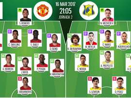 Official line-ups for Manchester United-Rostov Europa League clash. BeSoccer
