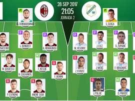 Alineaciones del encuentro de Europa League Milan-Rijeka. BeSoccer