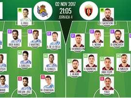 Alineaciones del encuentro de Europa League Real Sociedad-Vardar Skopje. BeSoccer