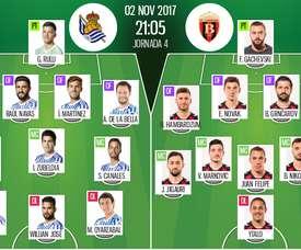 Sigue el minuto a minuto del encuentro de Europa League Real Sociedad-Vardar Skopje. BeSoccer
