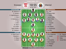 Vive con nosotros el minuto a minuto del Sivasspor-Villarreal. BeSoccer