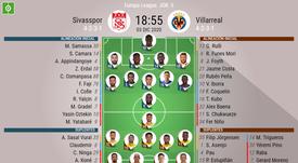 Onces del Sivasspor-Villarreal de la Europa League. BeSoccer