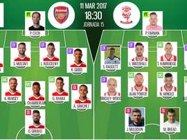 Official line-ups for FA Cup quarter-final between Arsenal and Lincoln City. BeSoccer