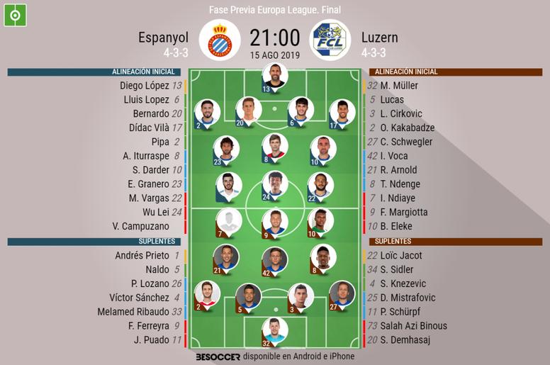 Alineaciones del encuentro de la fase previa de Europa League Espanyol-Luzern. BeSoccer