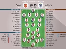 Alineaciones del encuentro España-Inglaterra. BeSoccer
