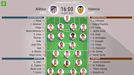 El Atlético-Valencia, en directo. BeSoccer