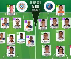 Alineaciones del encuentro de Ligue 1 Montpellier-PSG. BeSoccer