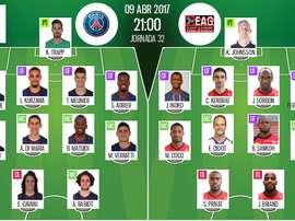 Alineaciones del encuentro de Ligue1 PSG-Guingamp, abril de 2017. BeSoccer