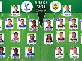 Alineaciones del encuentro de Premier League Crystal Palace-Burnley, abril de 2017. BeSoccer