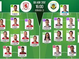 Alineaciones del encuentro de Premier League Middlesbrough-Burnley. BeSoccer