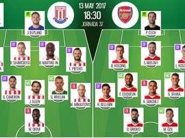 Alineaciones del encuentro de Premier League Stoke-Arsenal. BeSoccer