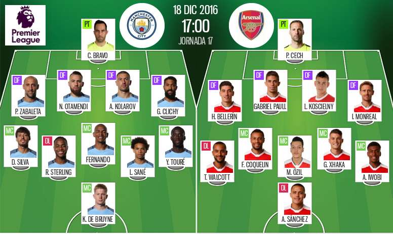Line-ups for Manchester City vs Arsenal. BeSoccer